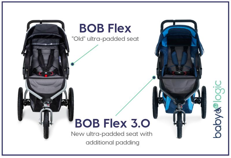 BOB FLEX VS BOB FLEX 3.O COMFORT SEAT