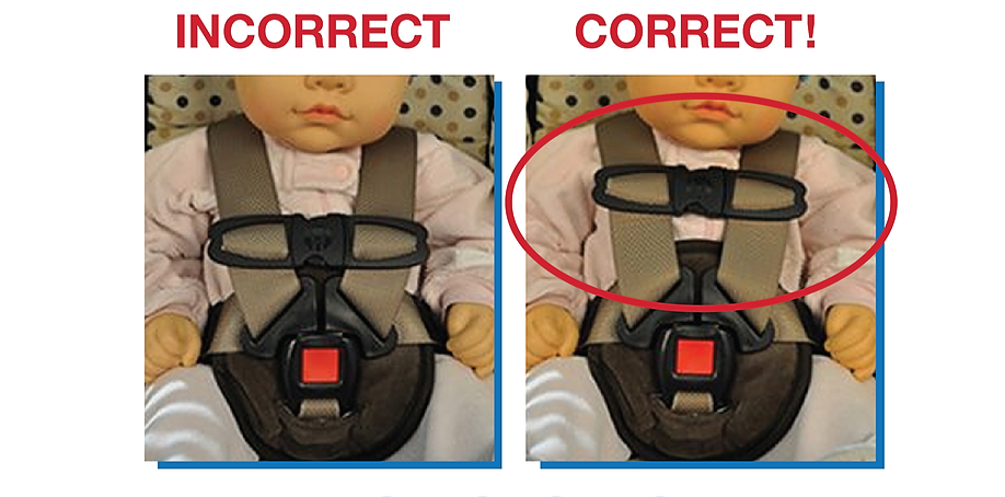 3 Car Seat Is Facing Incorrect Direction