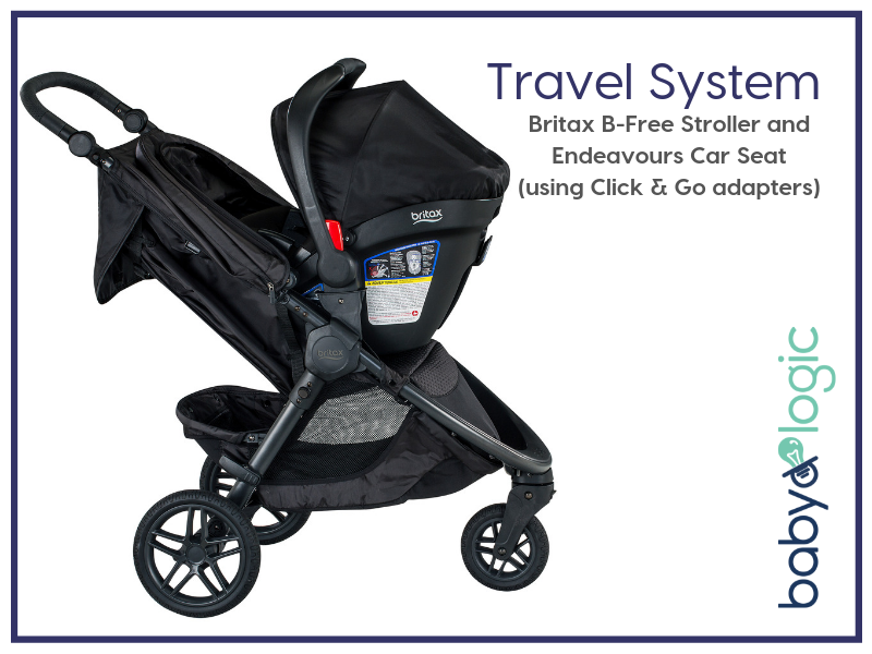 Which Car Seat Adapter Do I Need For My Britax Stroller Baby Logic