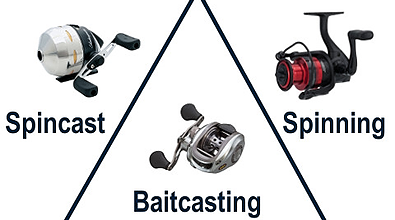 How to Choose a Fishing Reel – Basscasters