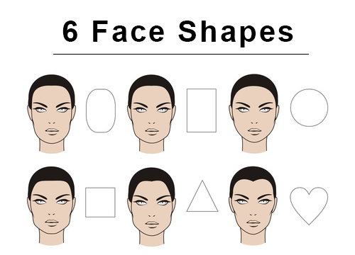 Sensational How To Choose The Best Earrings And Necklaces For Your Face Shape Schematic Wiring Diagrams Amerangerunnerswayorg