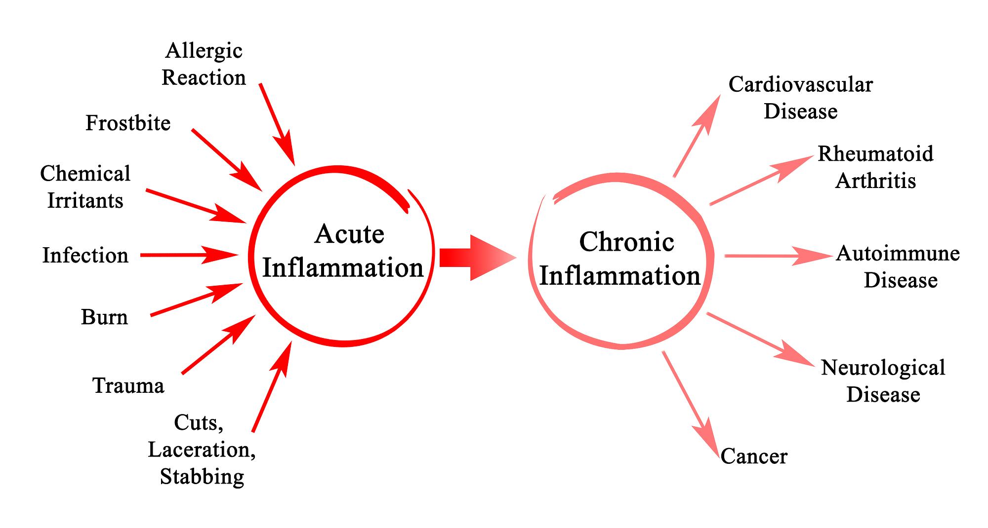 cbd asthma