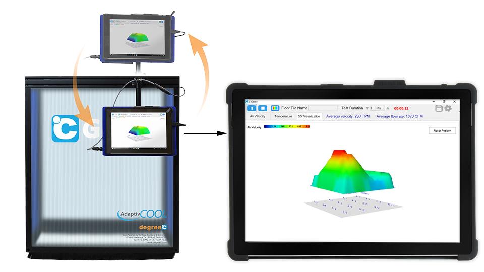 Data Center Airflow Measurement