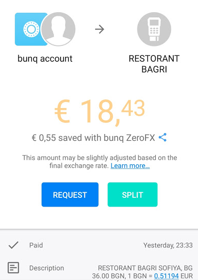 What Can You See & Do with 100eur in Sofia, Bulgaria? bunq zerofx save 3% on your holiday