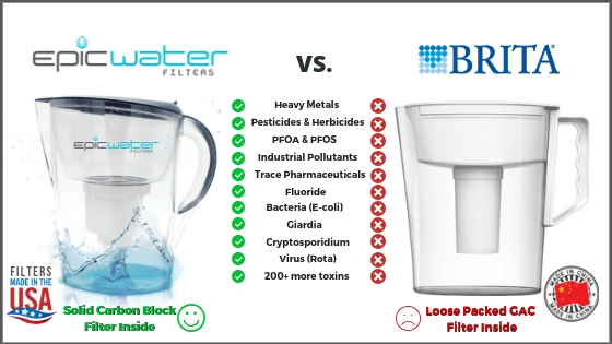 Epic Pure Pitcher