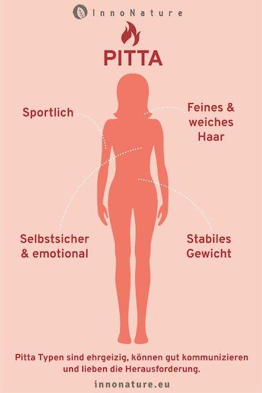 Grafik mit Ayurveda Typ Pitta. Rote Figur vor rosa Hintergrund mit Beschreibung drum herum