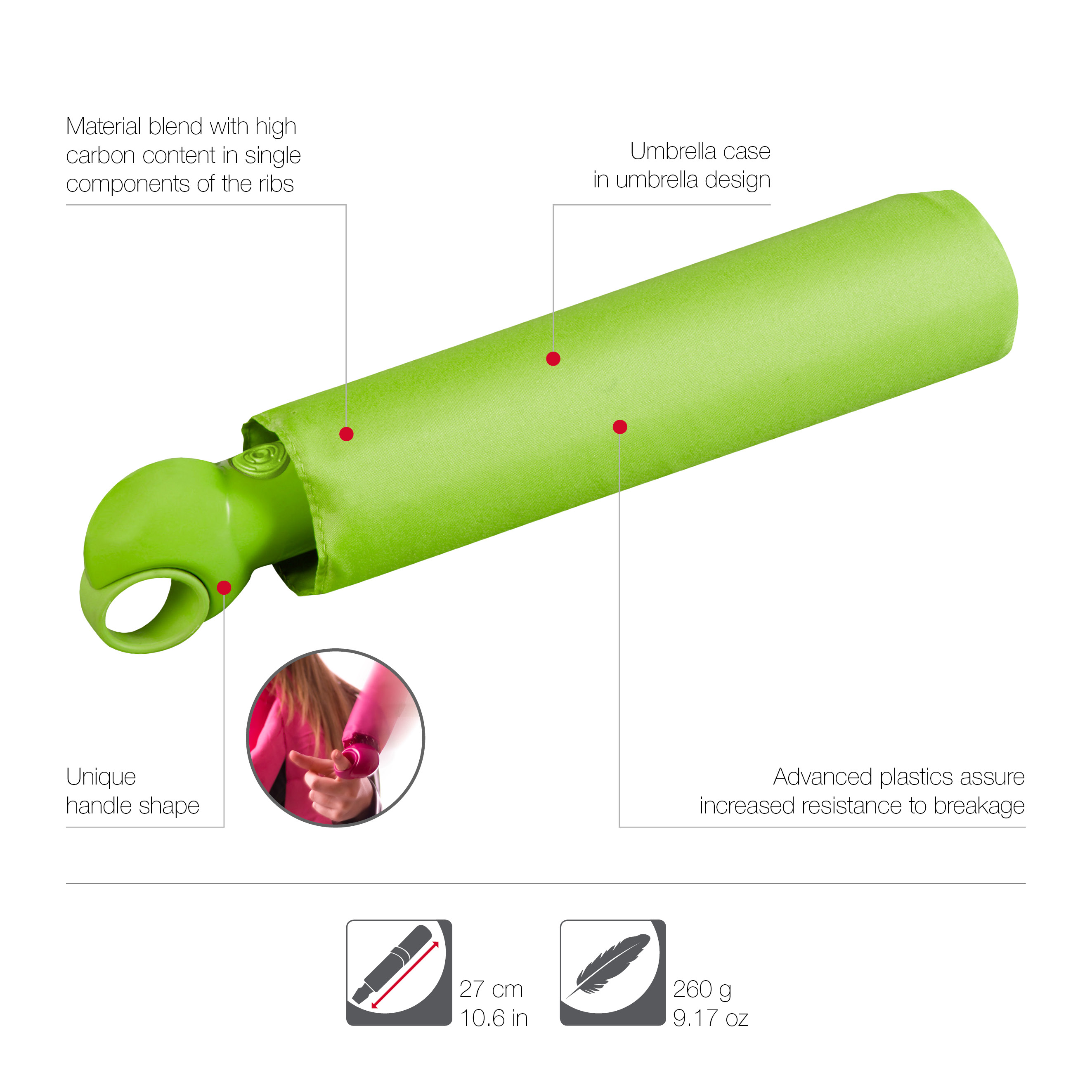 Thailand Knirps Floyd Green Premium Umbrella