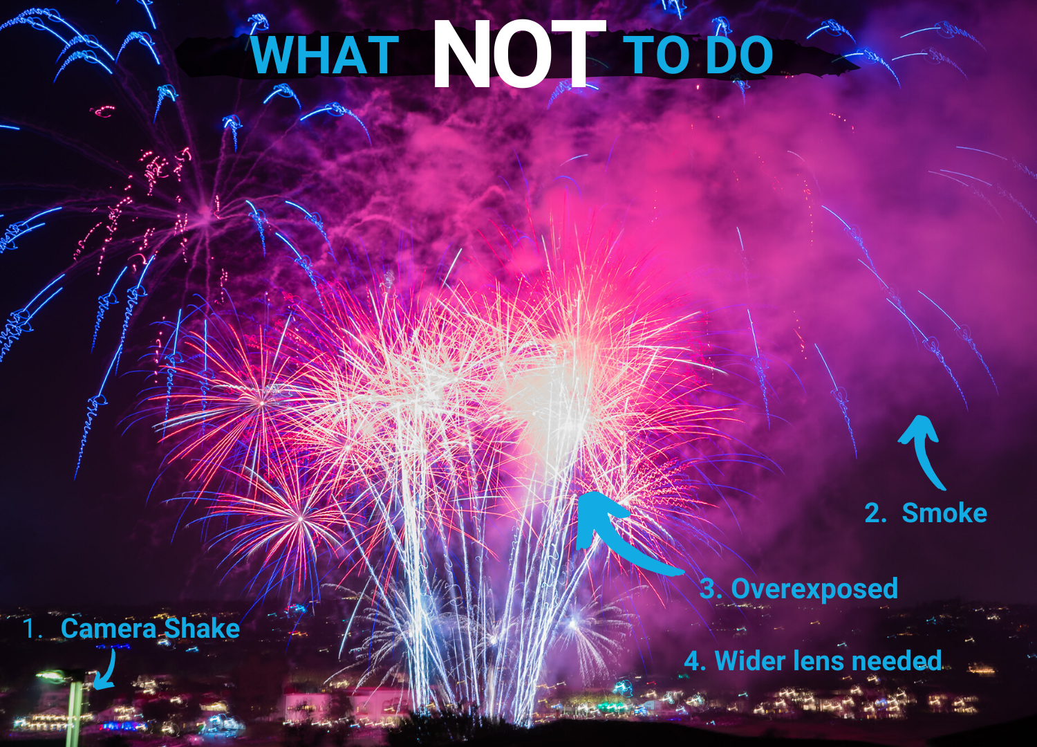 image displaying how not to take photos of fireworks