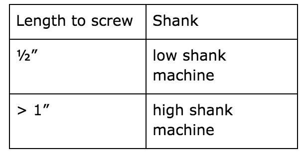 Understanding Sewing Machine Shanks Presser Feet MadamSew Stunning Difference Between Low Shank And High Shank Sewing Machines