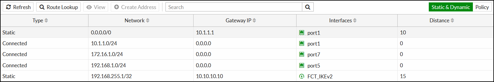 FortiGate Routing Monitor - IPsec route