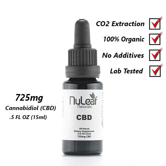 health benefits of taking CBD daily with NuLeaf Naturals CBD Tincture