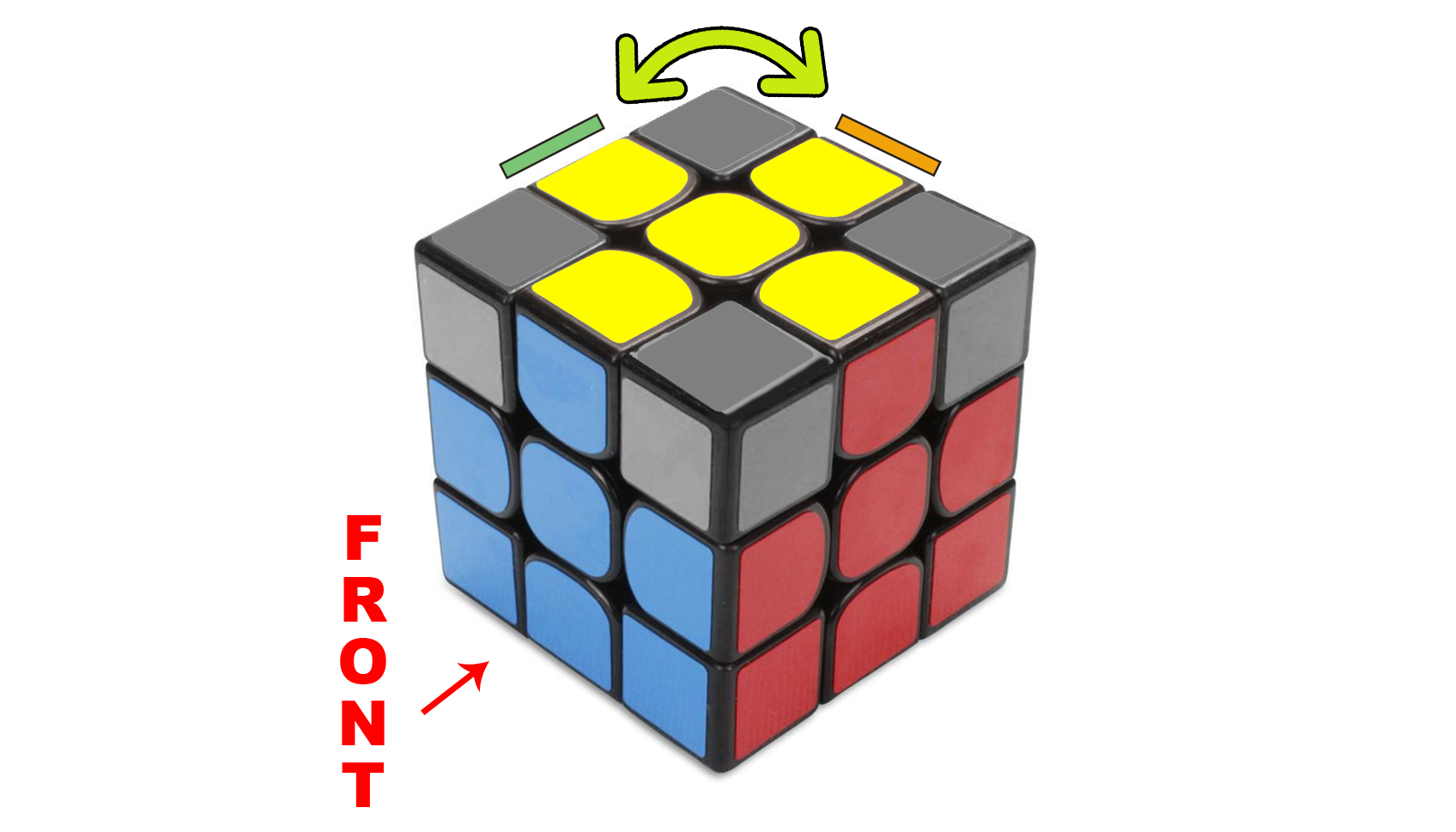 How to solve a Rubik's 3x3 - Step 4 - The Final Layer - Step 4d