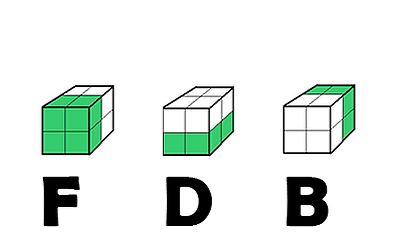 How to Solve a 2x2 Rubik's Cube – KewbzUK - UK Speed Cubes