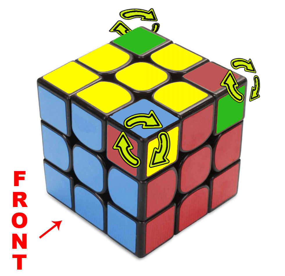 How to solve a Rubik's 3x3 - Step 6 - The Final Layer - Step 6a