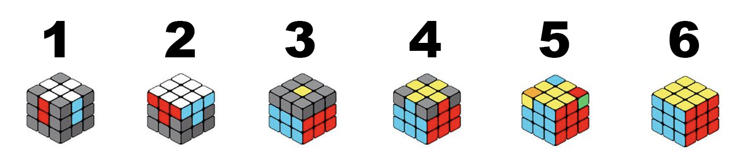 rubik cube 3x3 solution guide