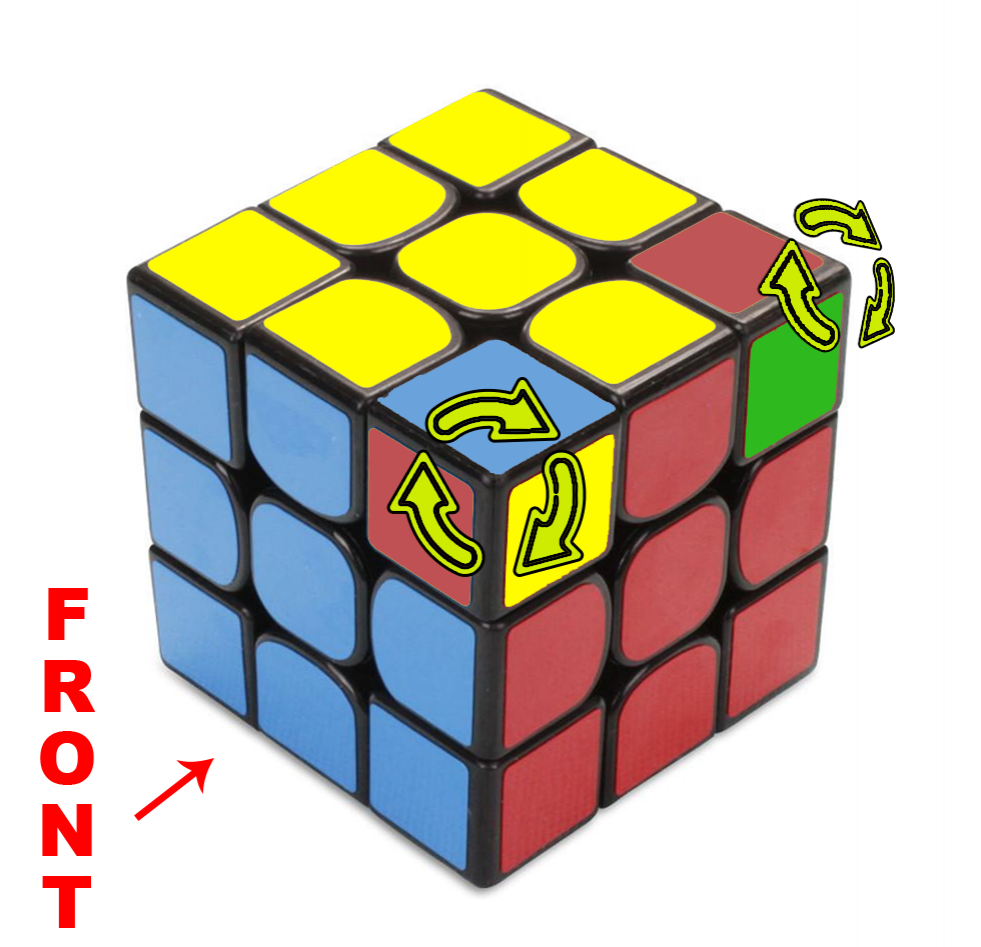 How to solve a Rubik's 3x3 - Step 6 - The Final Layer - Step 6b