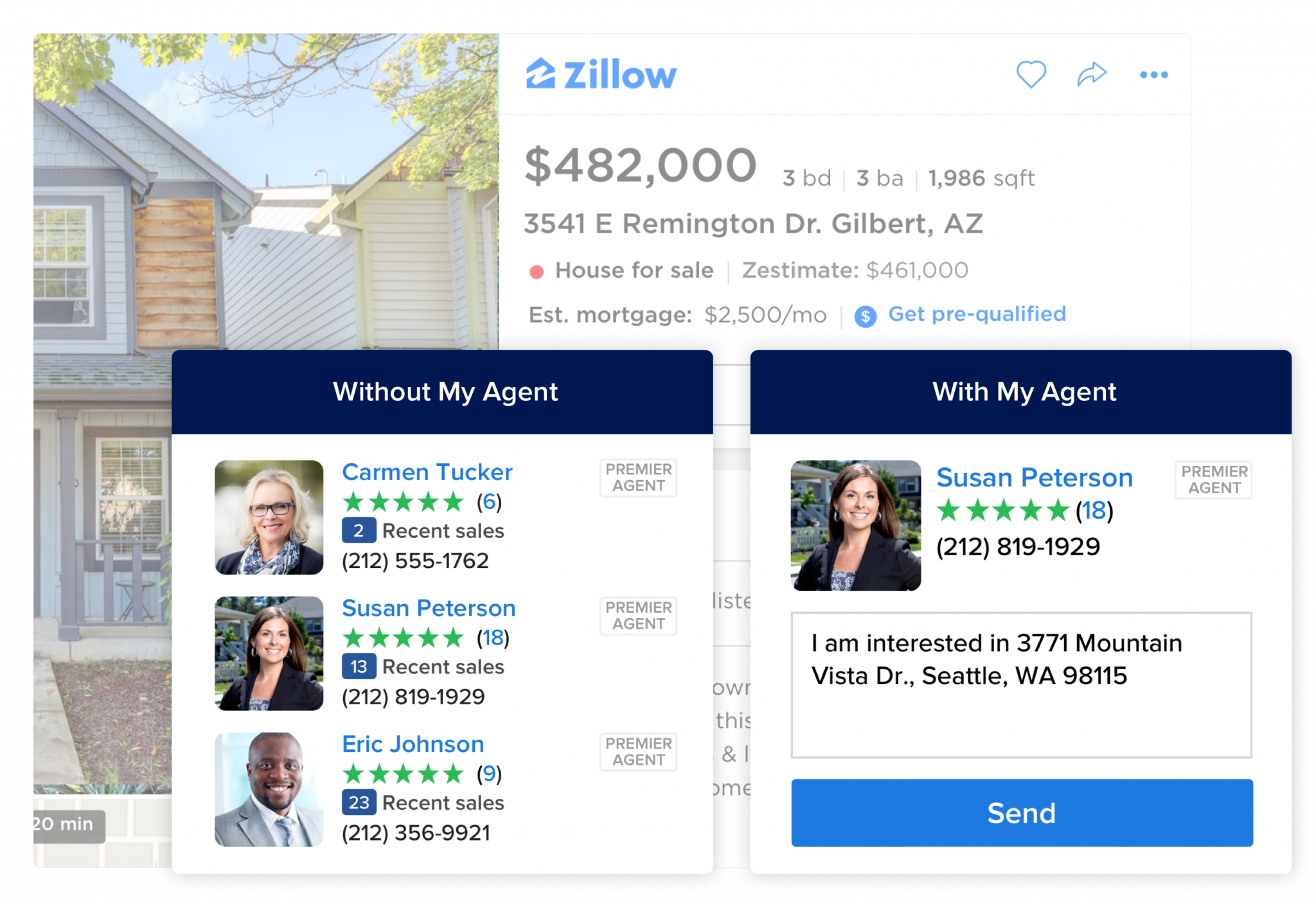 mortgage marketing on zillow