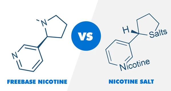 Salt Nicotine Components